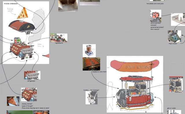Concept drawings for street stalls in Area 18