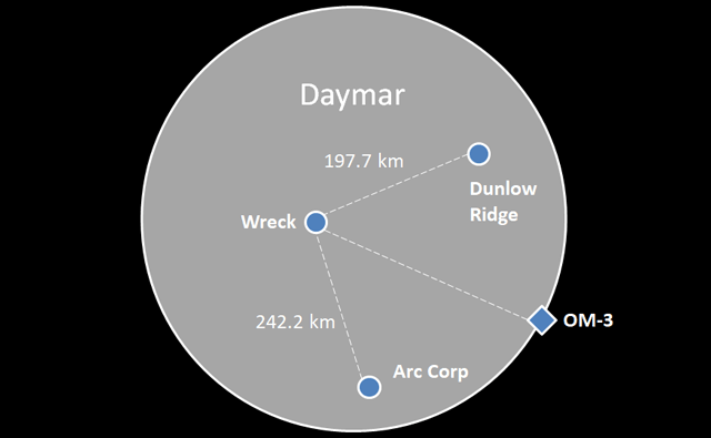 A map of the Javelin wreck